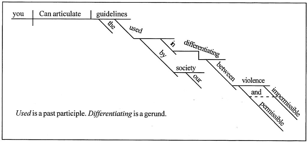 Sentence diagramming can you articulate the guidelines used by our society in differentiating between permissible and impermissible violence ccuart Image collections