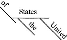 the diagram at the left expresses this view  united, sometimes a  participle, is a simple adjective here