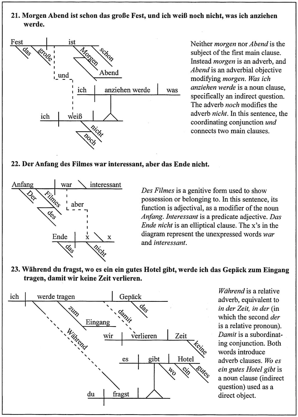 Sentence diagramming sentence diagramming german diagrams by eugene r moutoux ccuart Gallery