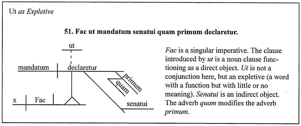 Latin diagrams ccuart Gallery
